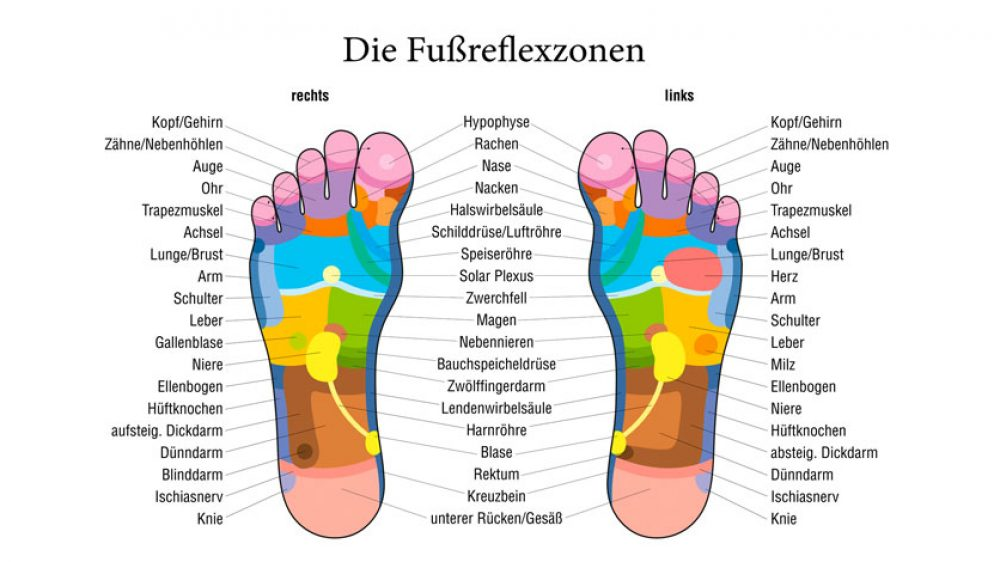 Fußreflexzonenmassage bei Hallux Valgus